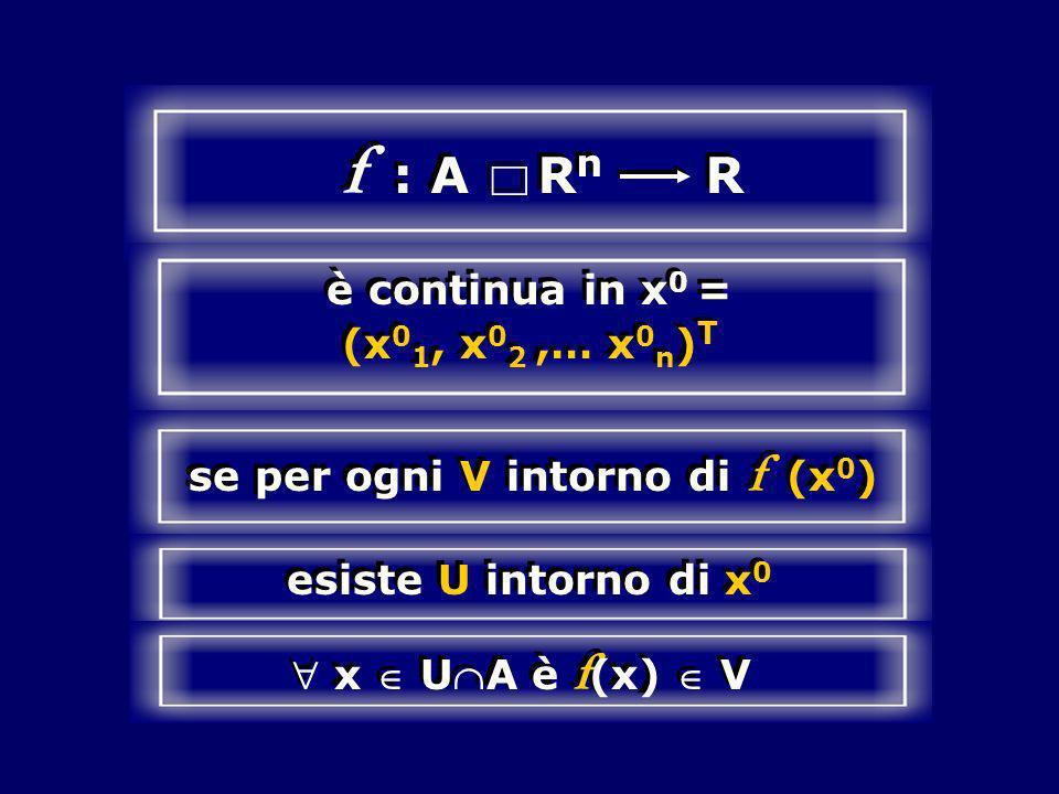 è continua in x0 = (x01, x02 ,… x0n)T se per ogni V intorno di f (x0)