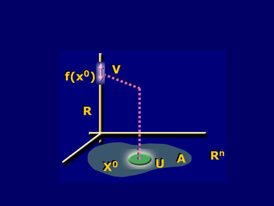 V f(x0) R Rn A U X0