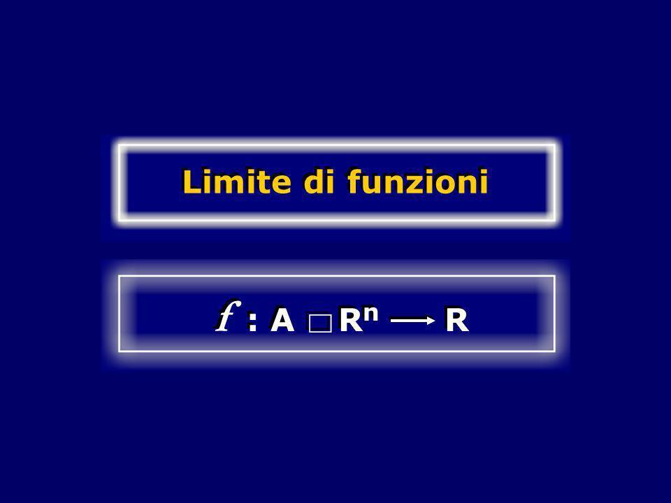Limite di funzioni f : A Rn R Ç