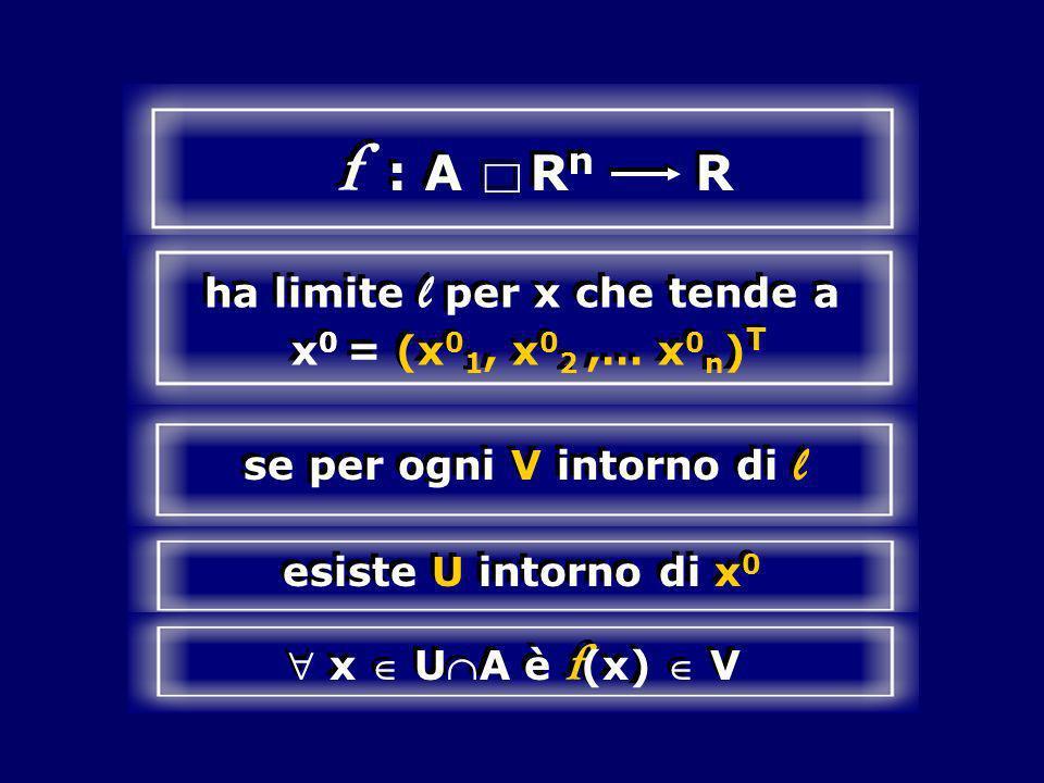 f : A Rn R Ç ha limite l per x che tende a x0 = (x01, x02 ,… x0n)T