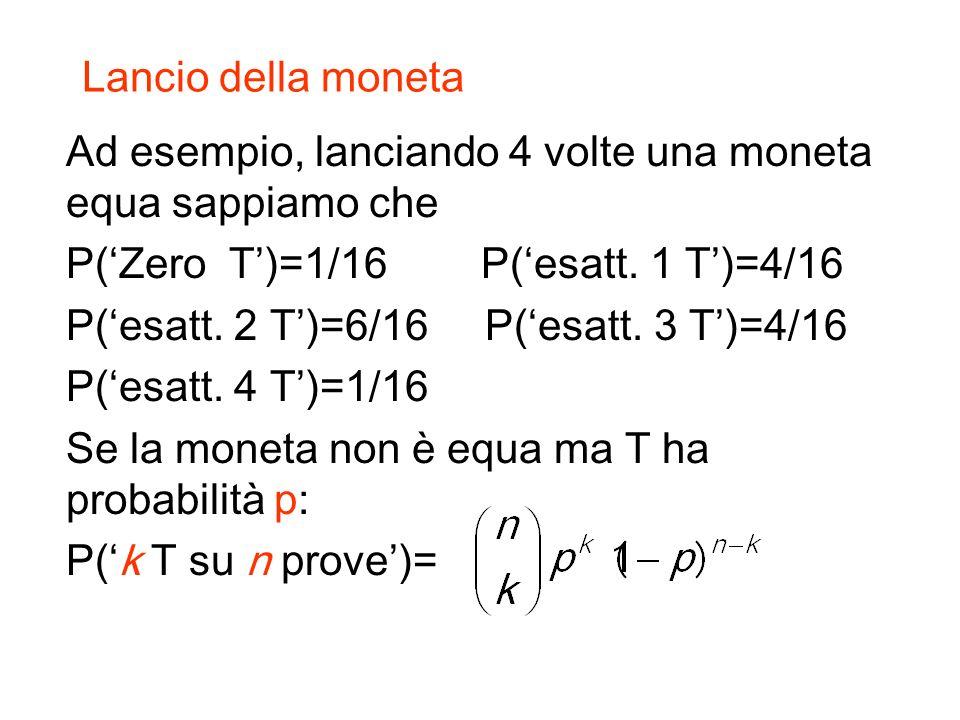 Lancio della moneta Ad esempio, lanciando 4 volte una moneta equa sappiamo che. P('Zero T')=1/16 P('esatt. 1 T')=4/16.