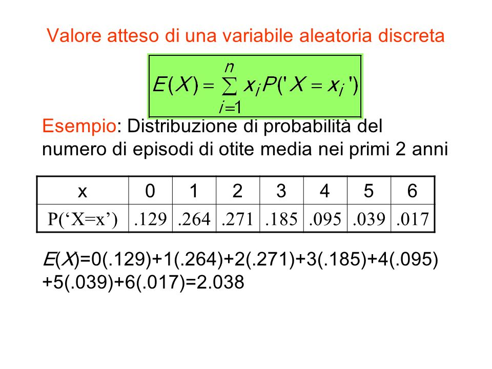 Valore atteso di una variabile aleatoria discreta