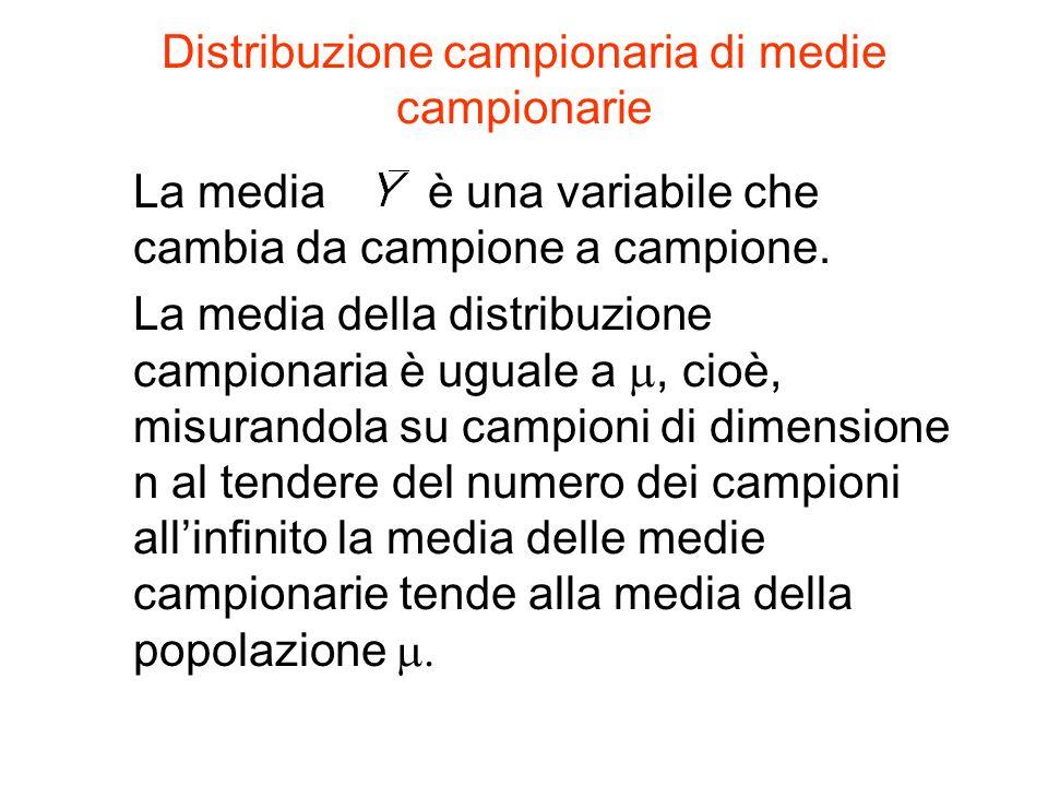 Distribuzione campionaria di medie campionarie