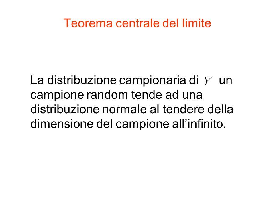 Teorema centrale del limite