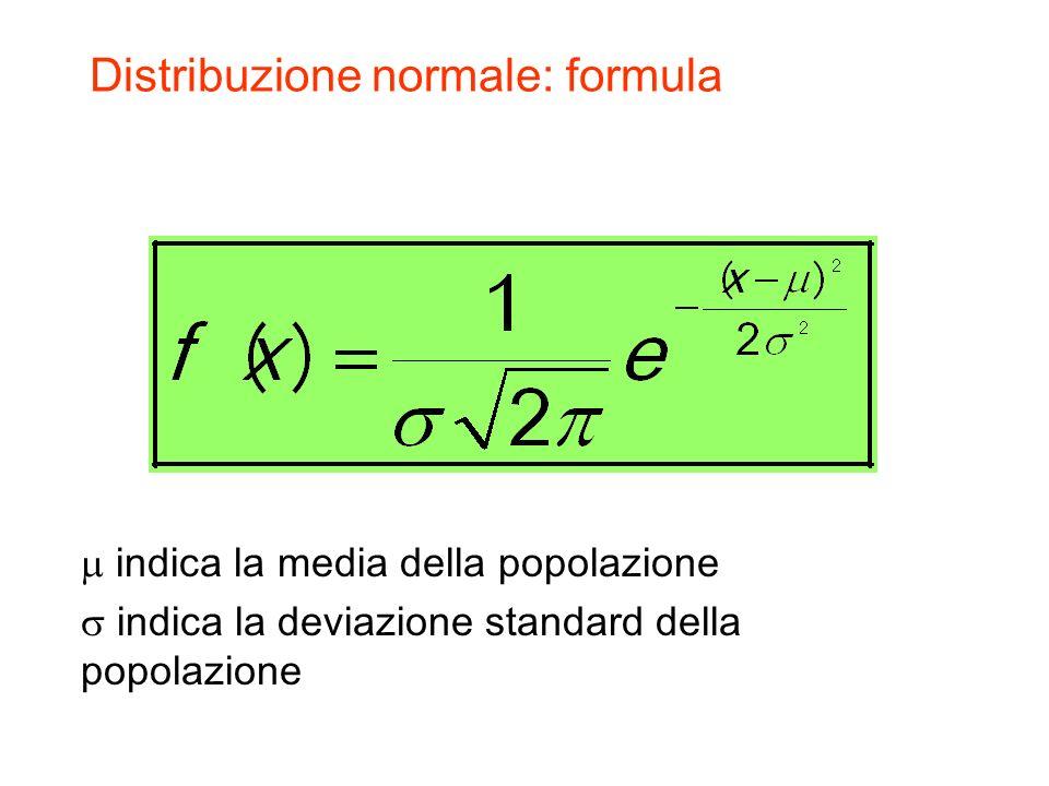 Distribuzione normale: formula