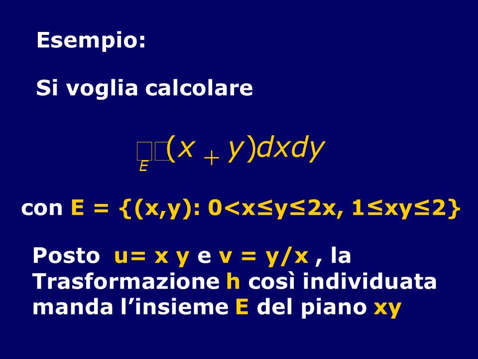 òò ( x + y ) d Esempio: Si voglia calcolare