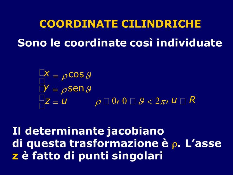 COORDINATE CILINDRICHE