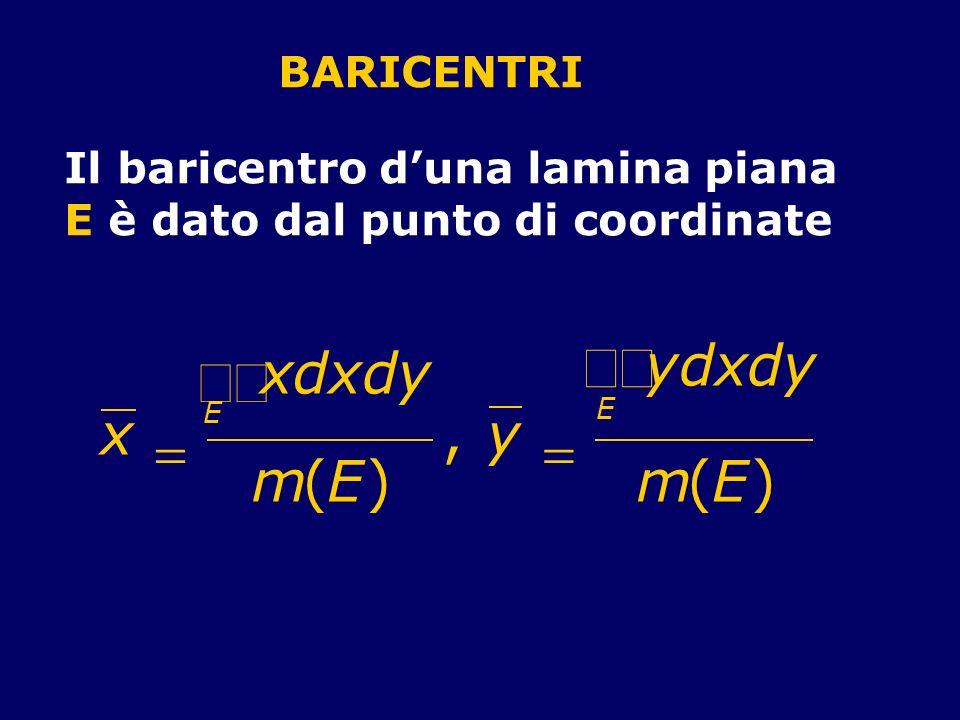 òò x = d y m ( ) , BARICENTRI Il baricentro d'una lamina piana
