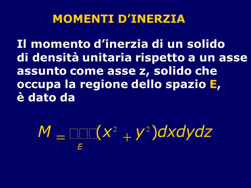òòò M = ( x + y ) d z MOMENTI D'INERZIA
