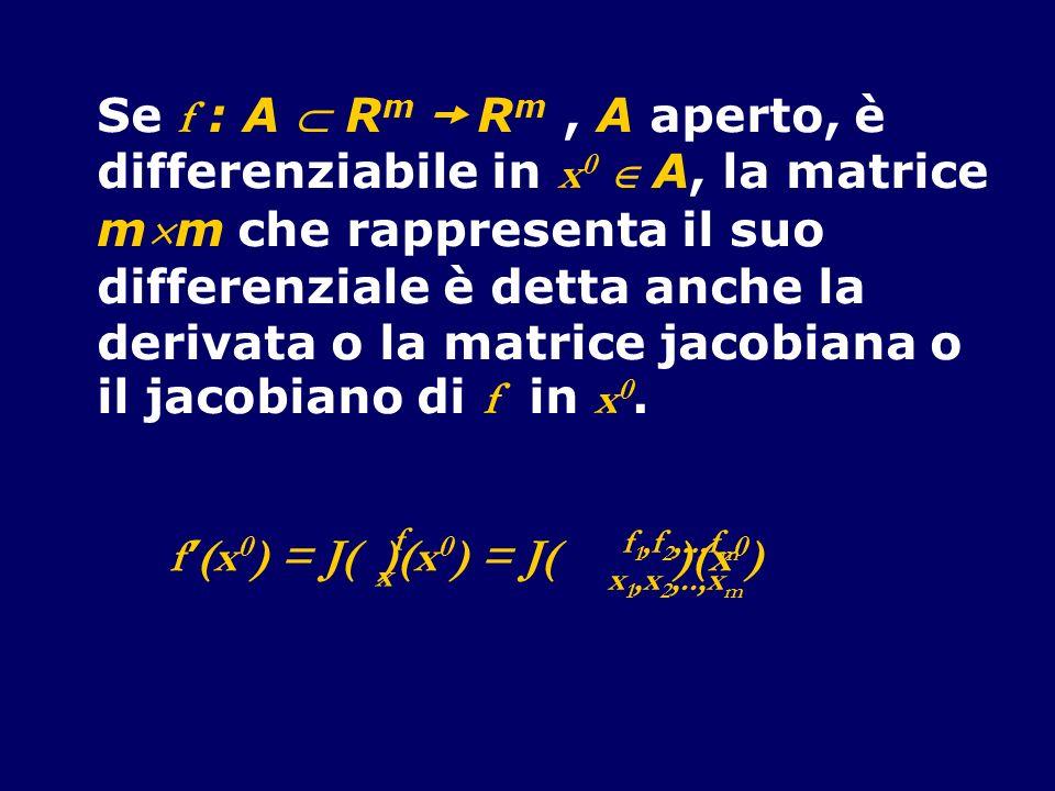 differenziabile in x0  A, la matrice mm che rappresenta il suo