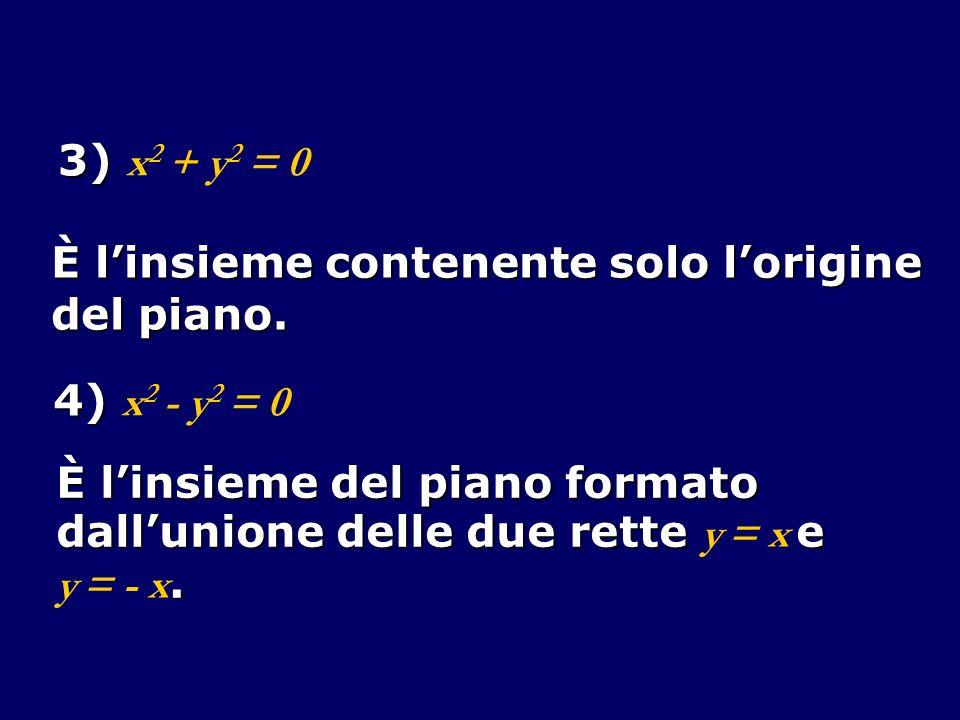 3) x2 + y2 = 0 È l'insieme contenente solo l'origine. del piano. 4) x2 - y2 = 0. È l'insieme del piano formato.