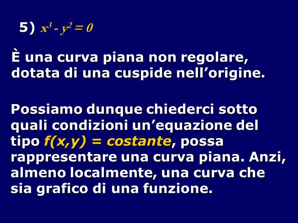 5) x3 - y2 = 0 È una curva piana non regolare, dotata di una cuspide nell'origine. Possiamo dunque chiederci sotto.
