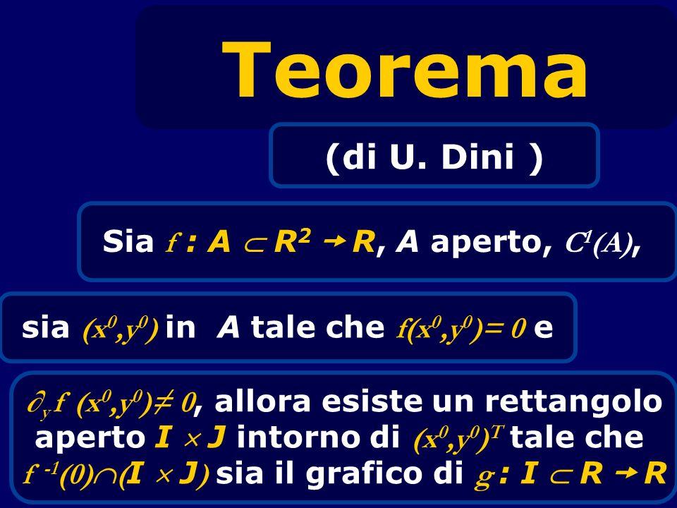 Teorema (di U. Dini ) Sia f : A  R2  R, A aperto, C1(A),