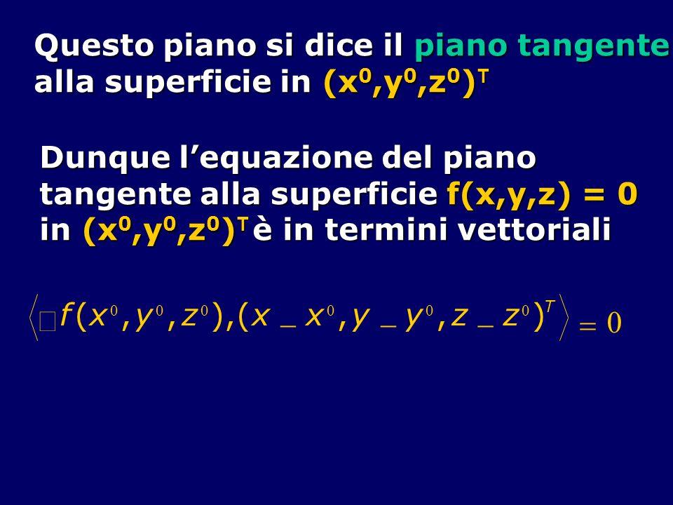 Ñ f ( x , y z ), - ) = Questo piano si dice il piano tangente