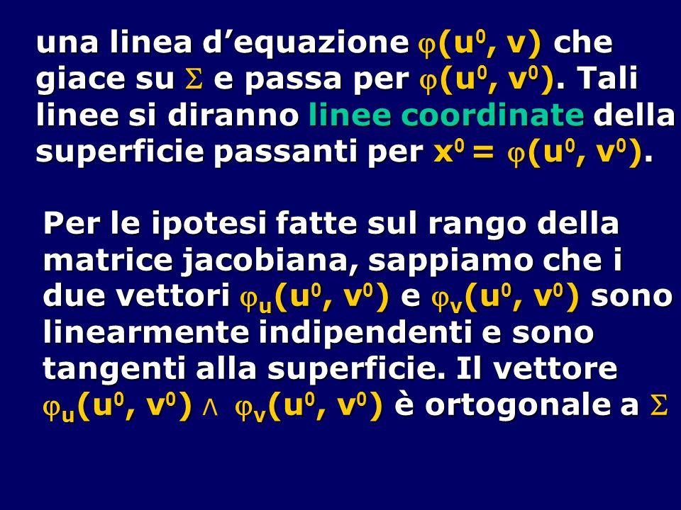una linea d'equazione (u0, v) che