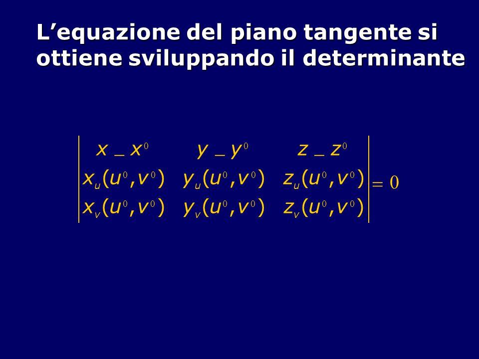 L'equazione del piano tangente si ottiene sviluppando il determinante