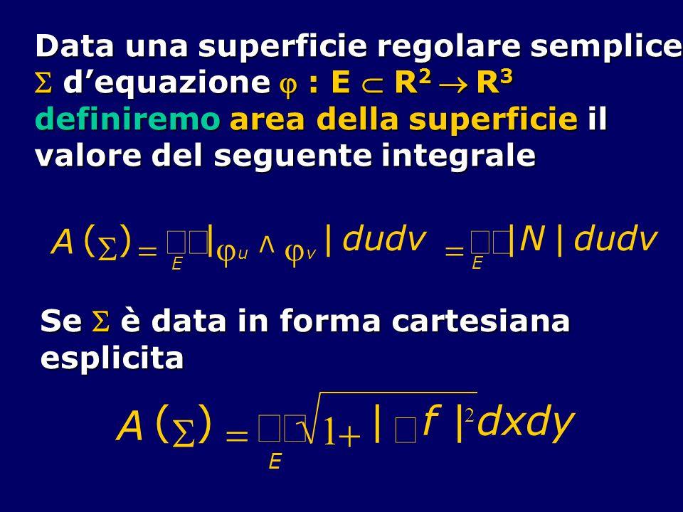 òò A ( S ) = 1 + | Ñ f d x y òò A ( S ) = | j d N