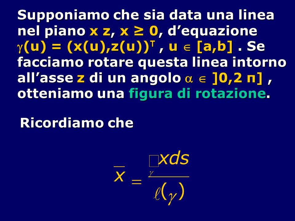 ò x = d s l ( ) Supponiamo che sia data una linea