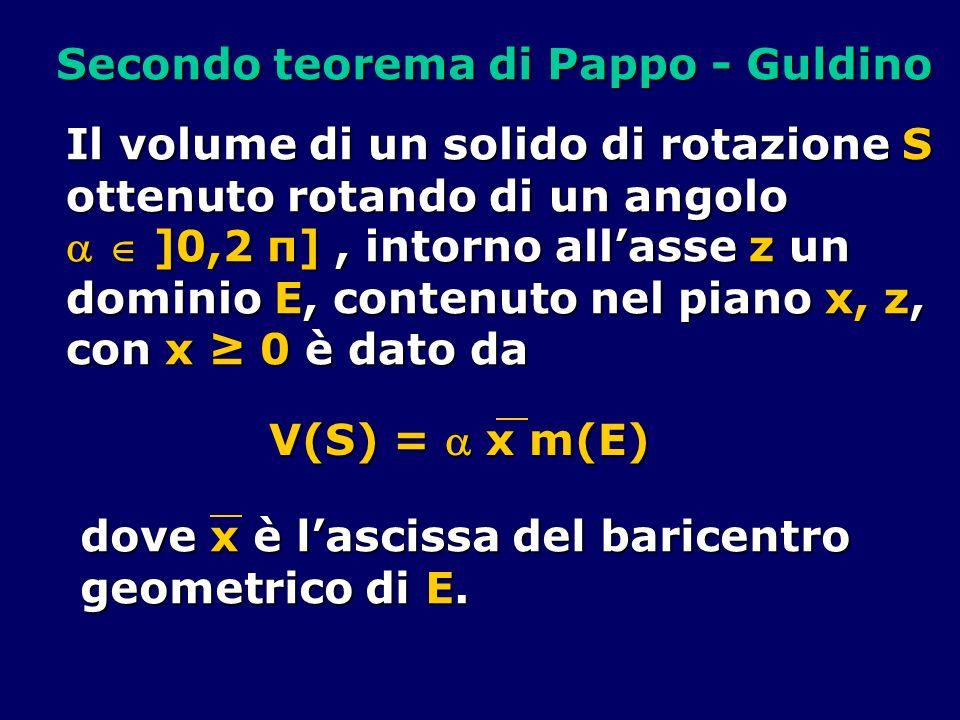 Secondo teorema di Pappo - Guldino