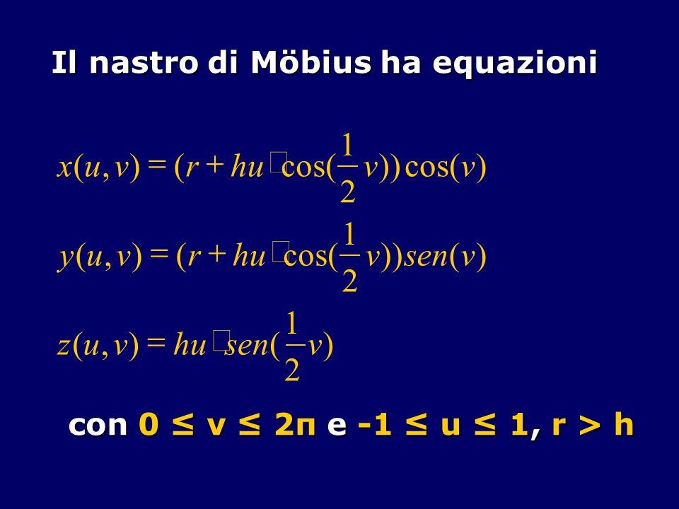) 2 1 ( , )) cos( v sen hu u z r y x × = +