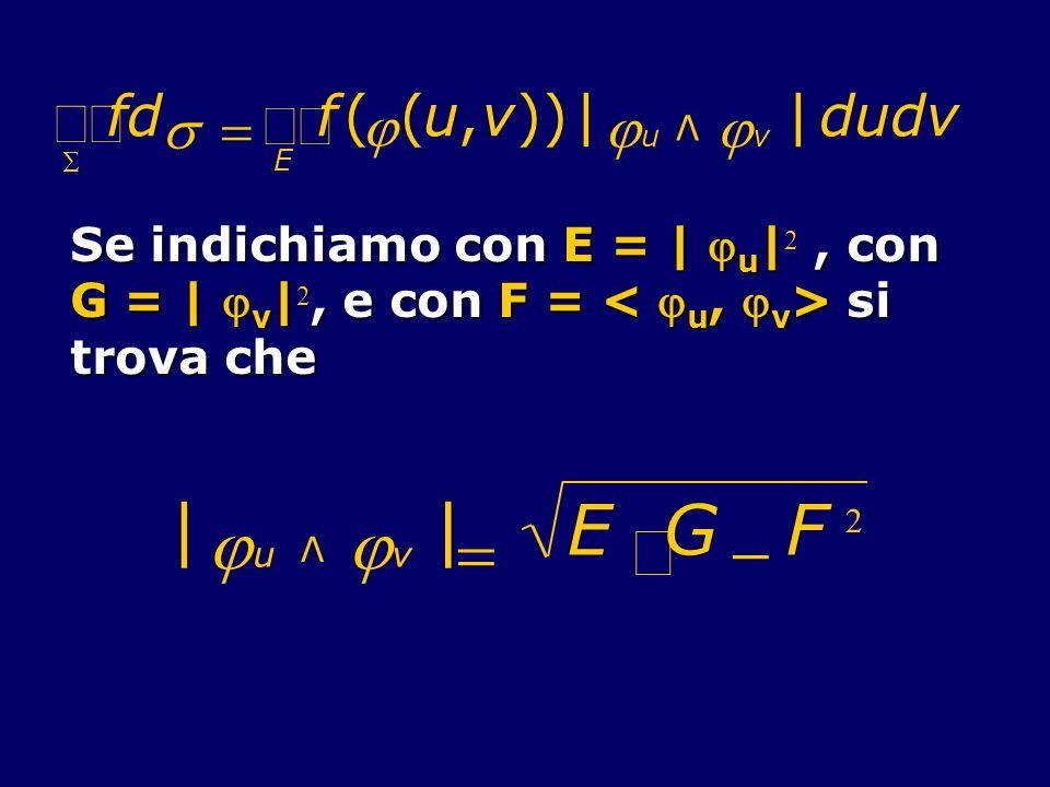 | j = E × G - F òò f d s = ( j u , v )) |
