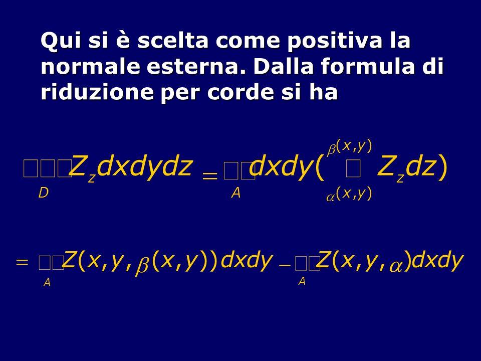 òòò ò òò Z d x y = ( òò = Z ( x , y b )) d - a )