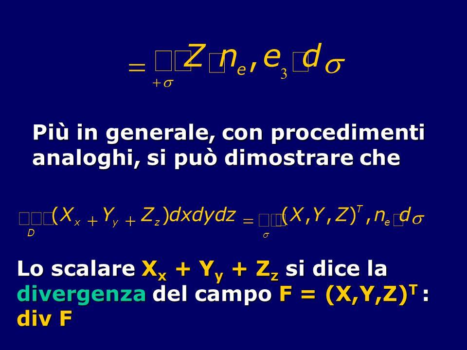 òò = Z á n , ñ d s Più in generale, con procedimenti