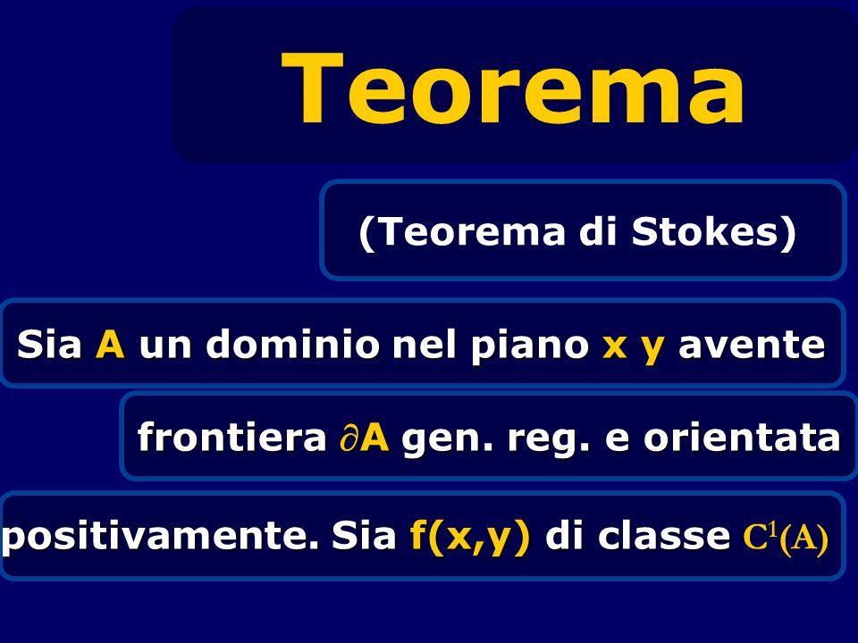 Teorema (Teorema di Stokes) Sia A un dominio nel piano x y avente