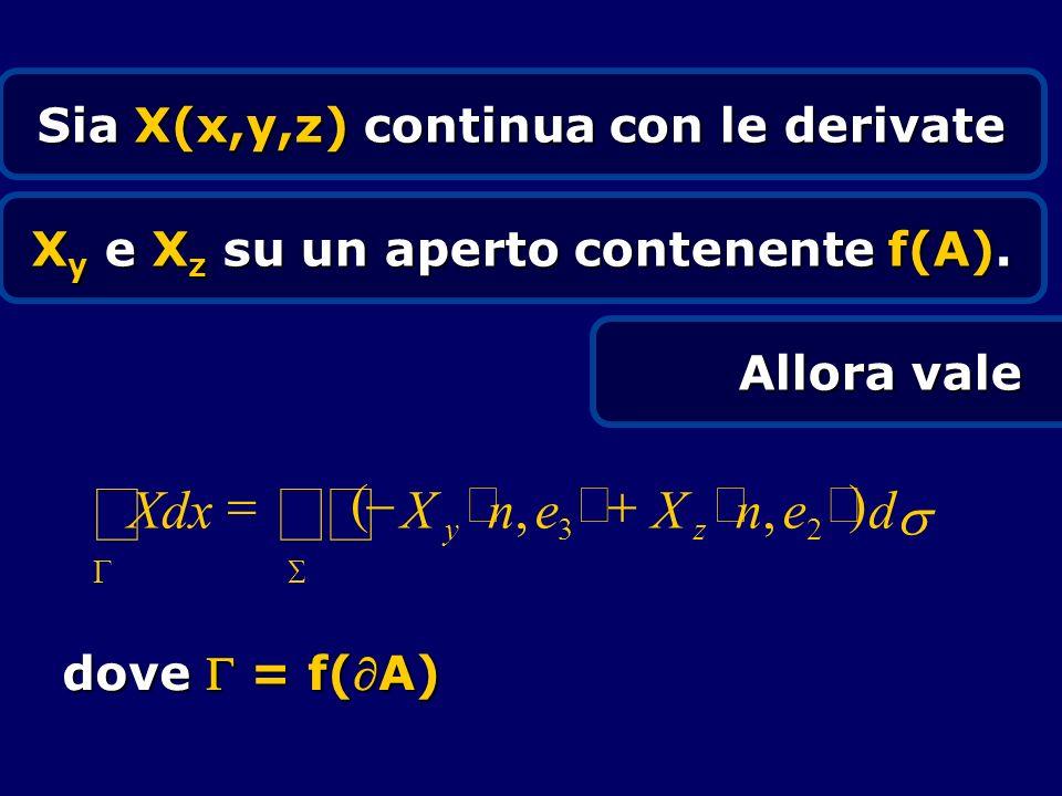 Sia X(x,y,z) continua con le derivate