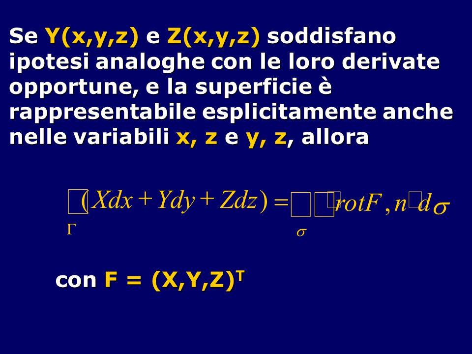 ò òò ñ á = + d n rotF Zdz Ydy Xdx , ) (