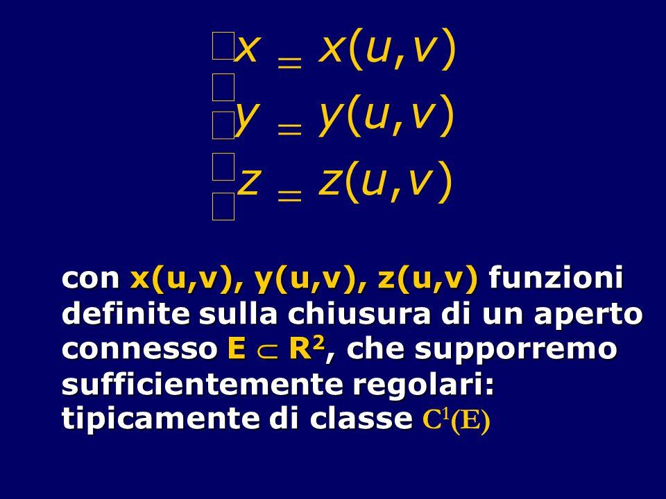 x = ( u , v ) y z ì í ï î con x(u,v), y(u,v), z(u,v) funzioni