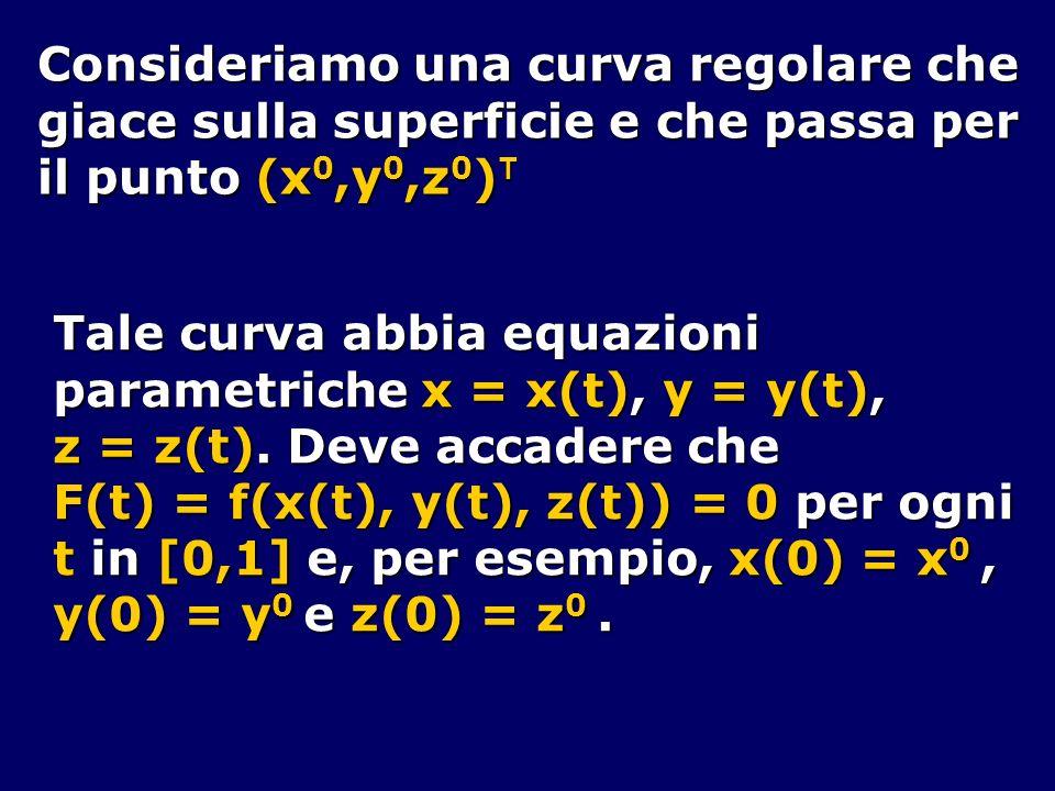 Consideriamo una curva regolare che