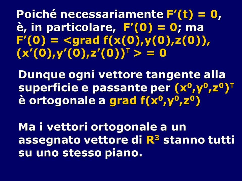 Poiché necessariamente F'(t) = 0,