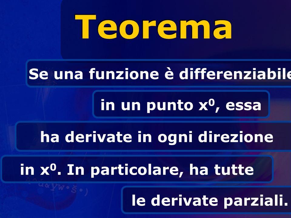 Teorema Se una funzione è differenziabile in un punto x0, essa