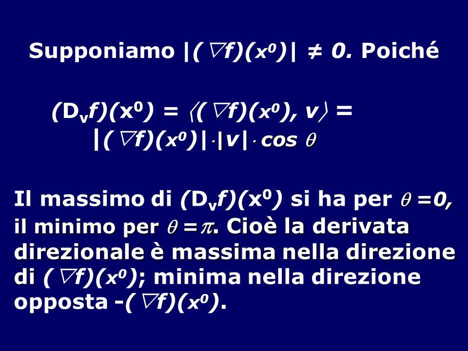 (Dvf)(x0) = (f)(x0), v =