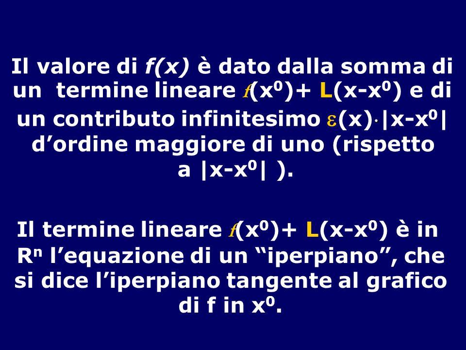 Il valore di f(x) è dato dalla somma di