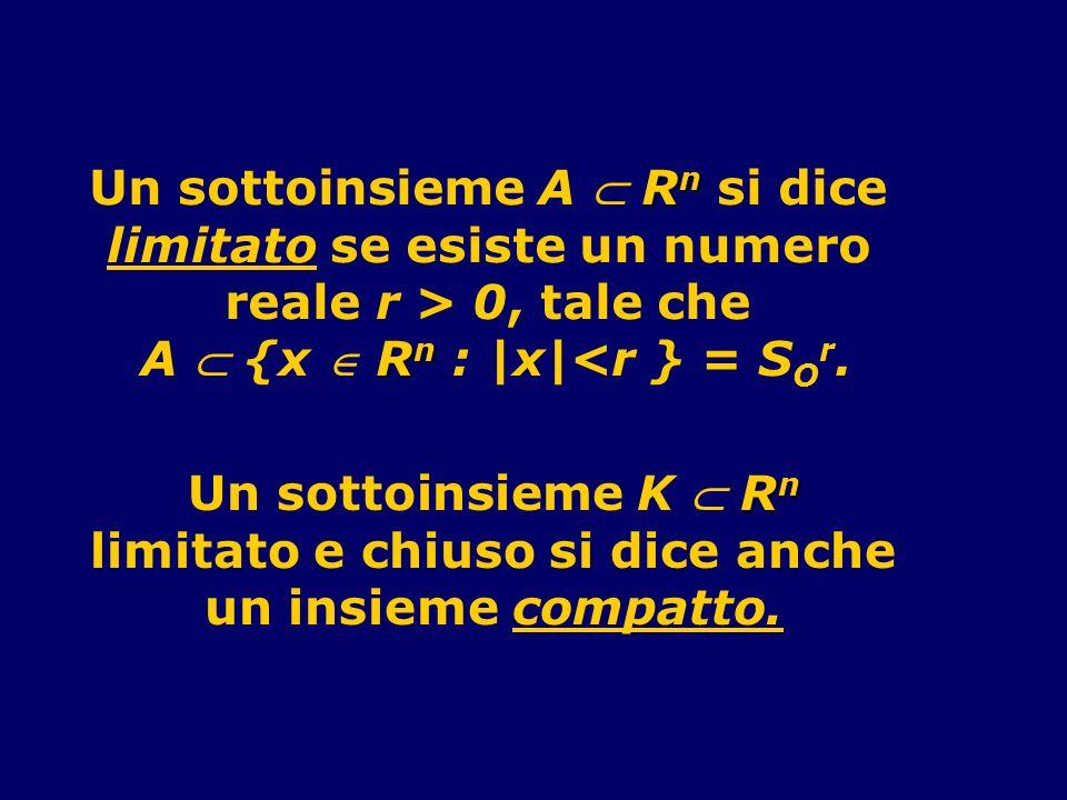 Un sottoinsieme A  Rn si dice limitato se esiste un numero