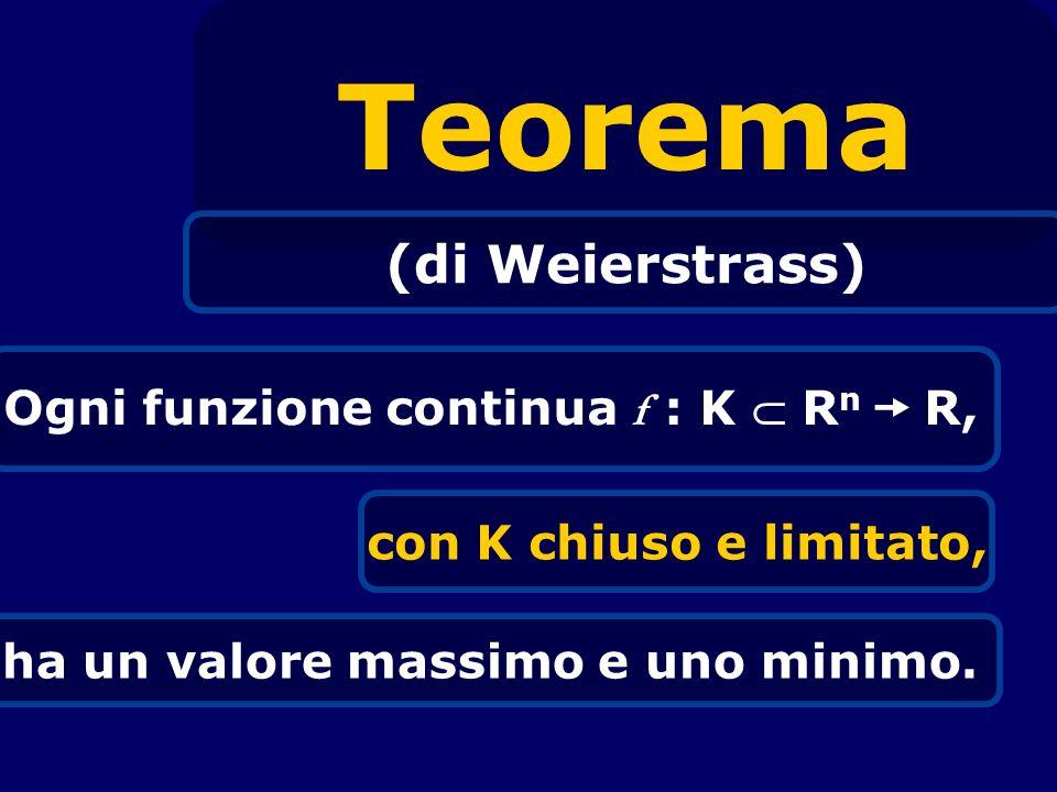 Teorema (di Weierstrass) Ogni funzione continua f : K  Rn  R,