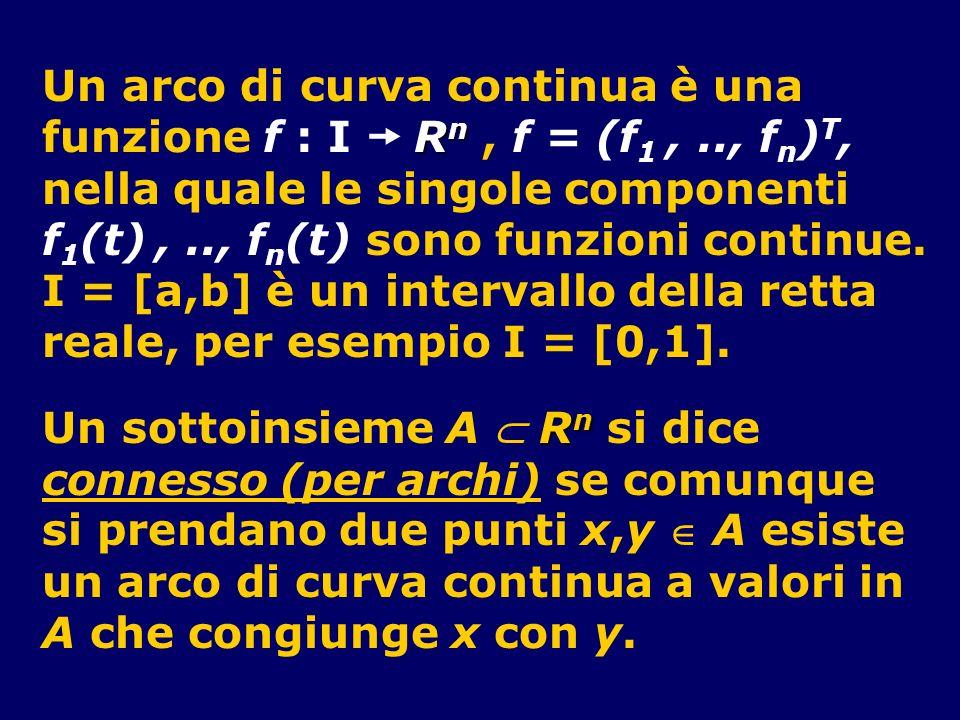Un arco di curva continua è una funzione f : I  Rn , f = (f1 ,