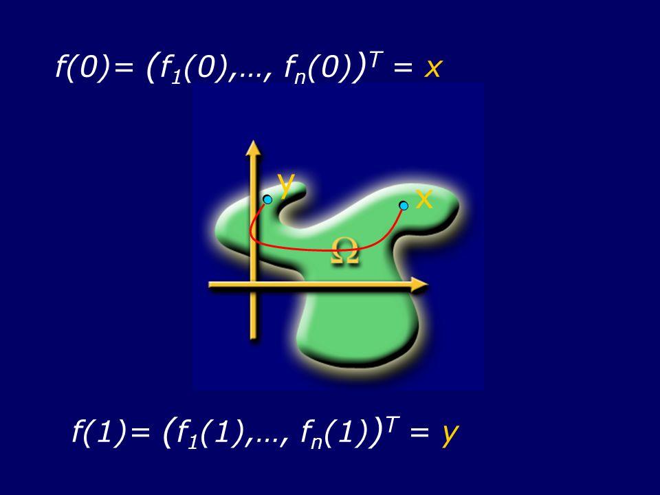 f(0)= (f1(0),…, fn(0))T = x y x f(1)= (f1(1),…, fn(1))T = y