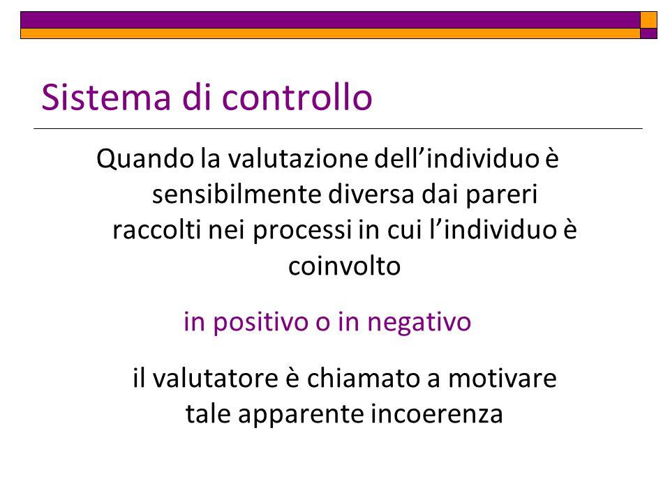 Sistema di controllo Quando la valutazione dell'individuo è sensibilmente diversa dai pareri raccolti nei processi in cui l'individuo è coinvolto.