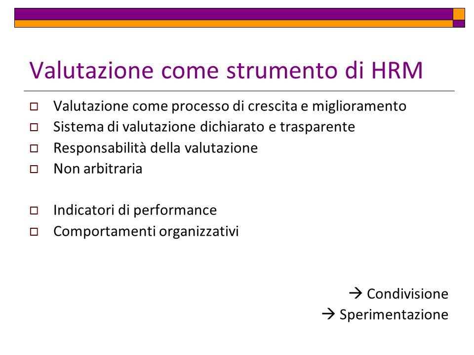 Valutazione come strumento di HRM