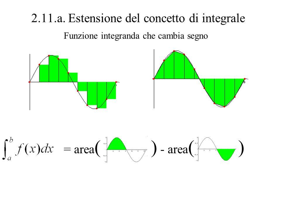 2.11.a. Estensione del concetto di integrale