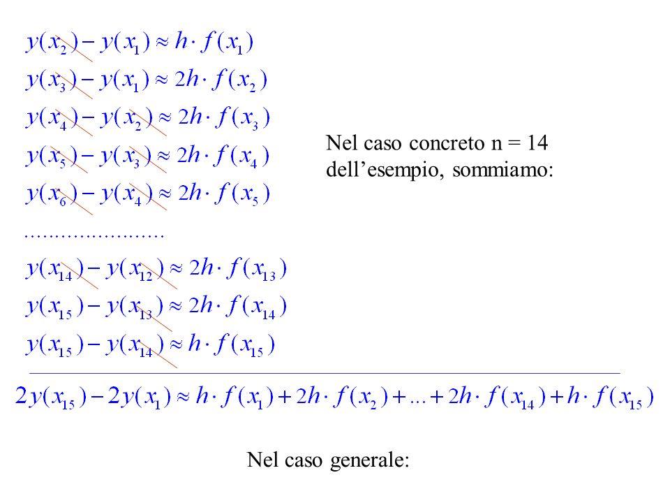Nel caso concreto n = 14 dell'esempio, sommiamo: