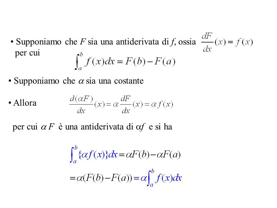 Supponiamo che F sia una antiderivata di f, ossia