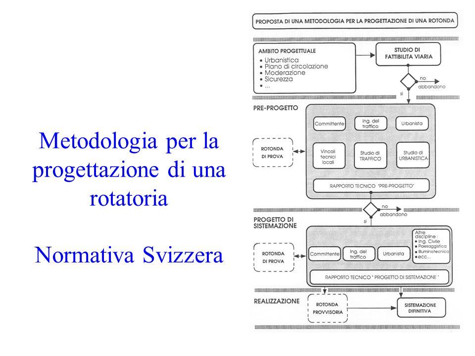 Metodologia per la progettazione di una rotatoria Normativa Svizzera