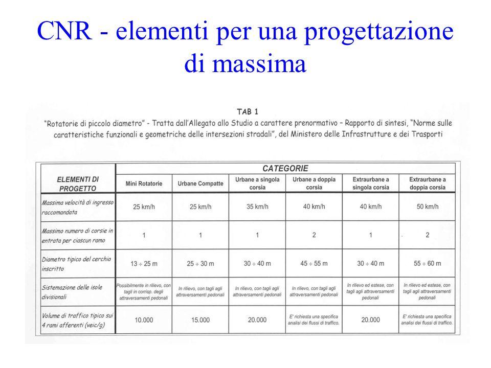 CNR - elementi per una progettazione di massima