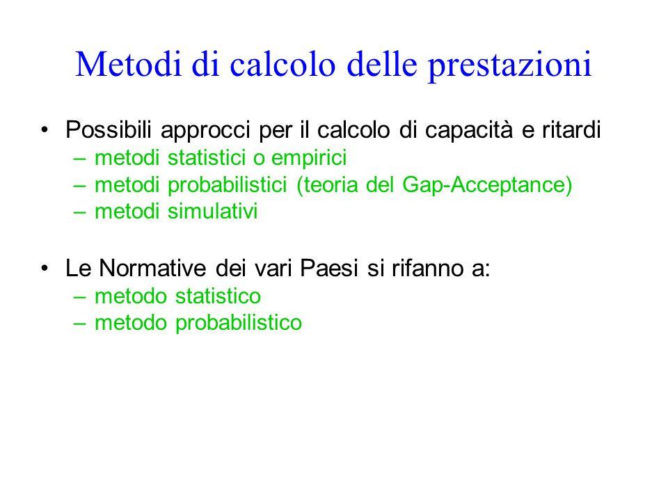 Metodi di calcolo delle prestazioni