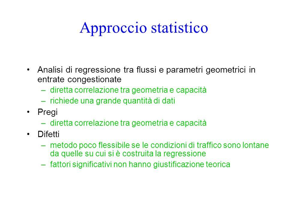 Approccio statistico Analisi di regressione tra flussi e parametri geometrici in entrate congestionate.