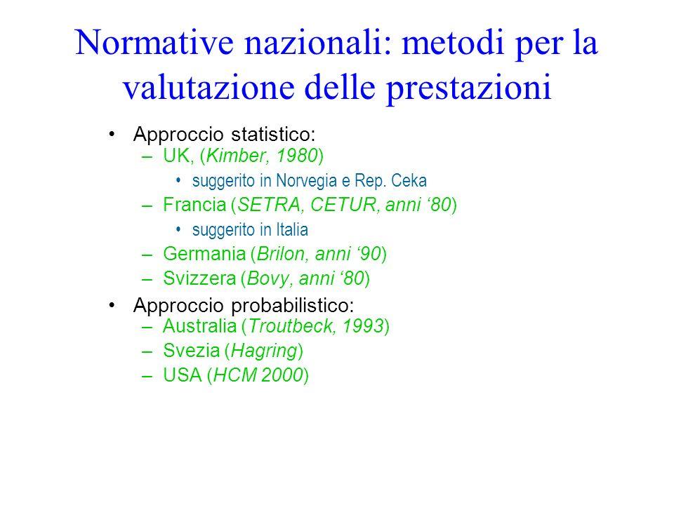 Normative nazionali: metodi per la valutazione delle prestazioni